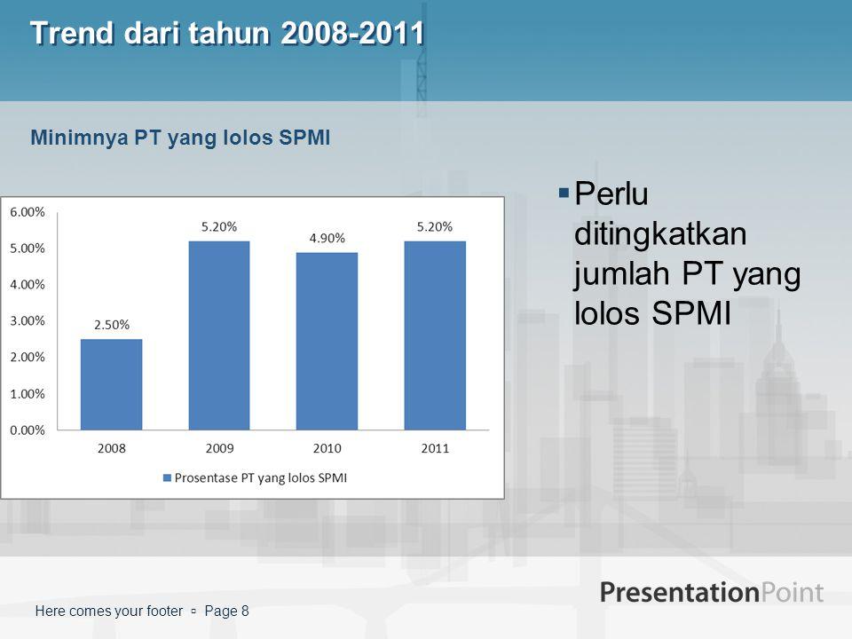 Here comes your footer  Page 8 Trend dari tahun 2008-2011  Perlu ditingkatkan jumlah PT yang lolos SPMI Minimnya PT yang lolos SPMI