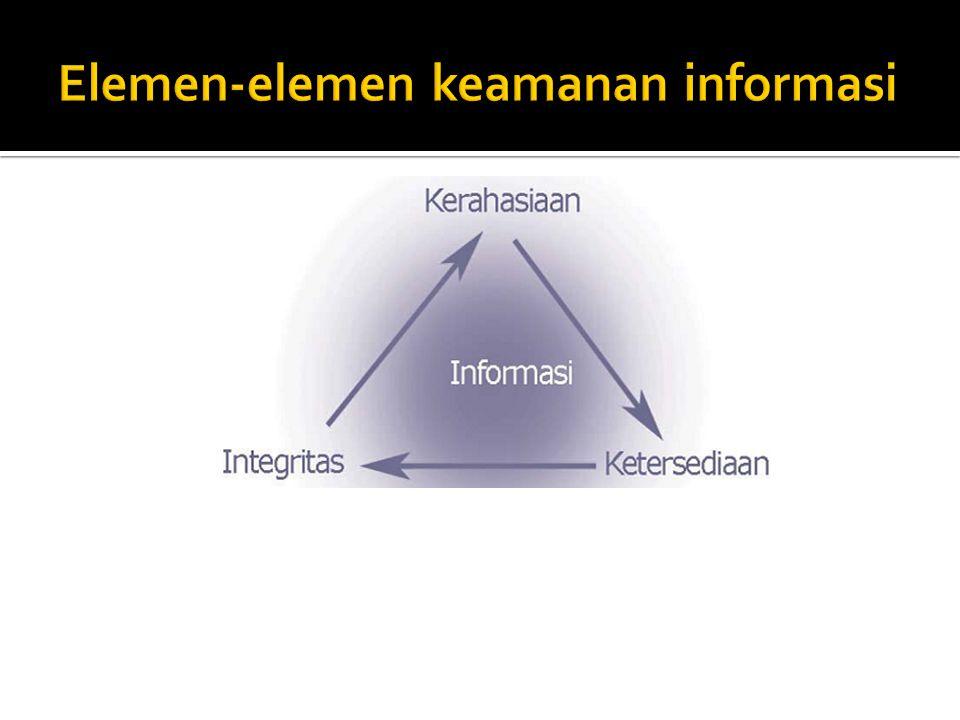  Keamanan informasi memproteksi informasi dari ancaman yang luas untuk memastikan kelanjutan usaha, memperkecil rugi perusahaan dan memaksimalkan laba atas investasi dan kesempatan usaha.