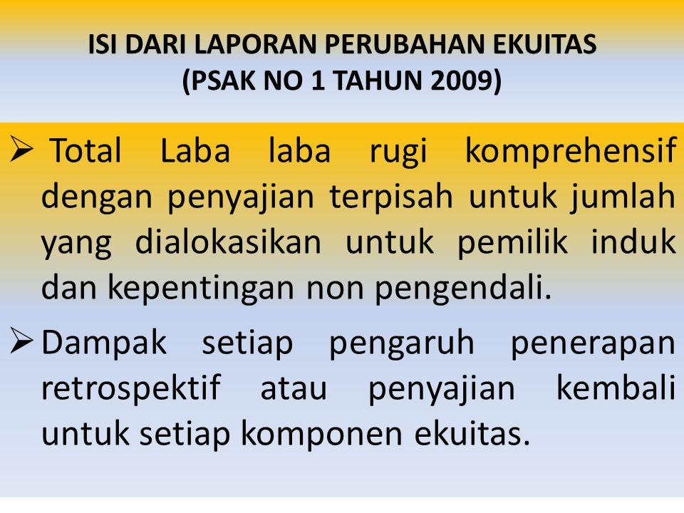 ISI DARI LAPORAN PERUBAHAN EKUITAS (PSAK NO 1 TAHUN 2009)  Total Laba laba rugi komprehensif dengan penyajian terpisah untuk jumlah yang dialokasikan untuk pemilik induk dan kepentingan non pengendali.