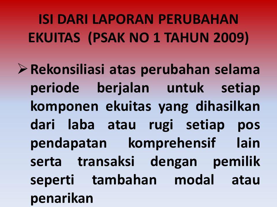 ISI DARI LAPORAN PERUBAHAN EKUITAS (PSAK NO 1 TAHUN 2009)  Rekonsiliasi atas perubahan selama periode berjalan untuk setiap komponen ekuitas yang dih