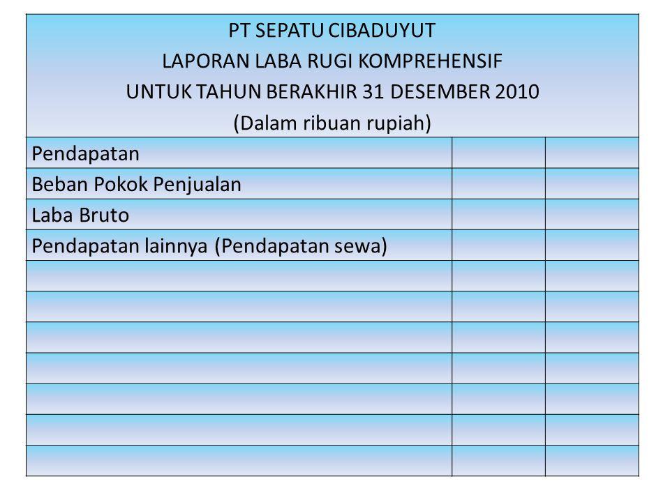 PT SEPATU CIBADUYUT LAPORAN LABA RUGI KOMPREHENSIF UNTUK TAHUN BERAKHIR 31 DESEMBER 2010 (Dalam ribuan rupiah) Pendapatan Beban Pokok Penjualan Laba B