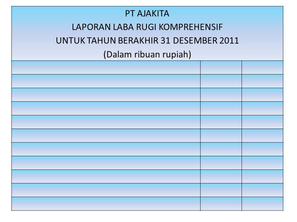 PT AJAKITA LAPORAN LABA RUGI KOMPREHENSIF UNTUK TAHUN BERAKHIR 31 DESEMBER 2011 (Dalam ribuan rupiah)