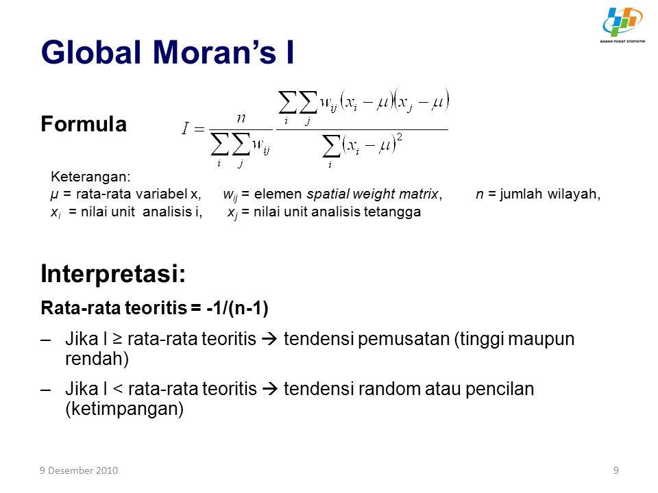 9 Desember 20109 Global Moran's I Interpretasi: Rata-rata teoritis = -1/(n-1) –Jika I ≥ rata-rata teoritis  tendensi pemusatan (tinggi maupun rendah)