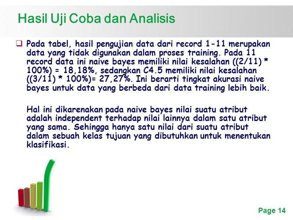 Page 14 Hasil Uji Coba dan Analisis  Pada tabel, hasil pengujian data dari record 1-11 merupakan data yang tidak digunakan dalam proses training.