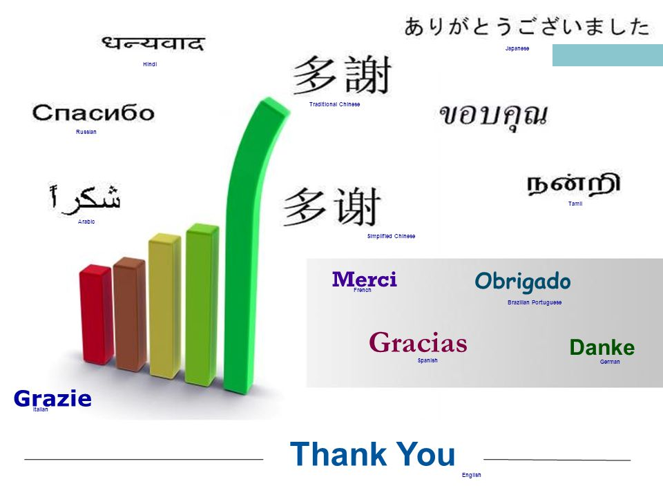 Page 17 Thank You Merci Grazie Gracias Obrigado Danke Japanese English French Russian German Italian Spanish Brazilian Portuguese Arabic Traditional C