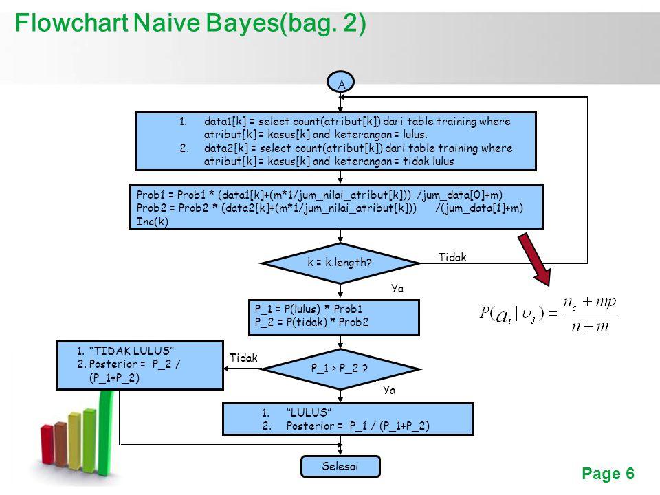 Page 7 Algoritma C4.5 LLabel / output adalah atribut yang dipilih untuk pemisah obyek.