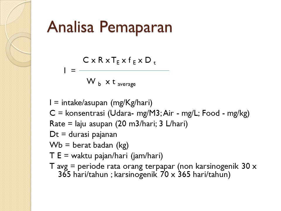 Analisa Pemaparan C x R x T E x f E x D t I = W b x t average I = intake/asupan (mg/Kg/hari) C = konsentrasi (Udara- mg/M3; Air - mg/L; Food - mg/kg)