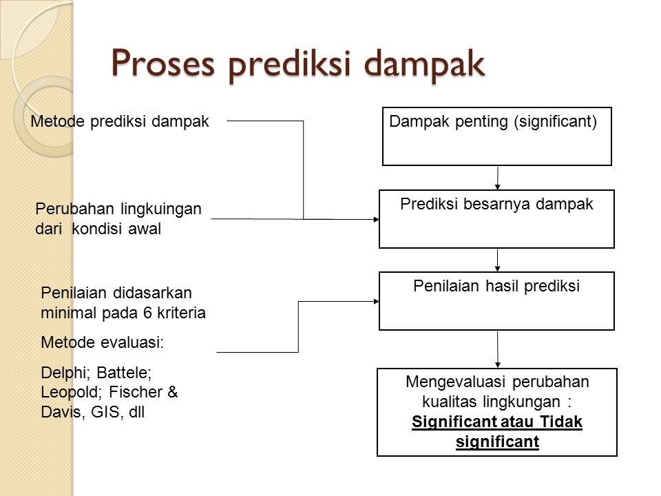 Proses prediksi dampak Dampak penting (significant) Prediksi besarnya dampak Penilaian hasil prediksi Mengevaluasi perubahan kualitas lingkungan : Sig