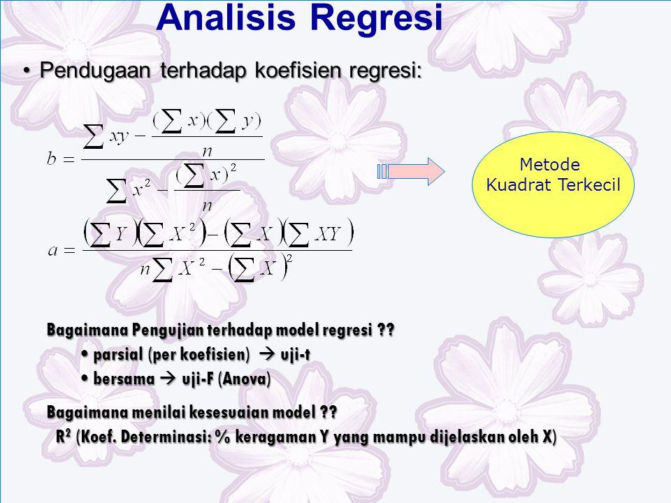 Analisis Regresi Pendugaan terhadap koefisien regresi:Pendugaan terhadap koefisien regresi: Bagaimana Pengujian terhadap model regresi ?.