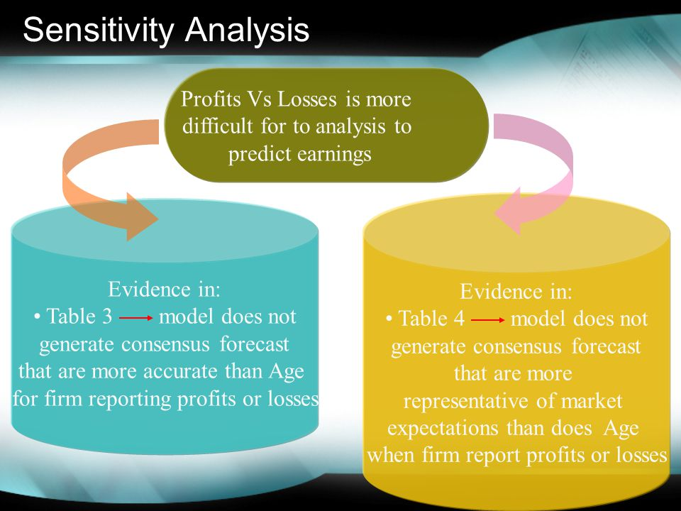 Sensitivity Analysis Profits Vs Losses is more difficult for to analysis to predict earnings Evidence in: Table 4 model does not generate consensus forecast that are more representative of market expectations than does Age when firm report profits or losses Evidence in: Table 3 model does not generate consensus forecast that are more accurate than Age for firm reporting profits or losses