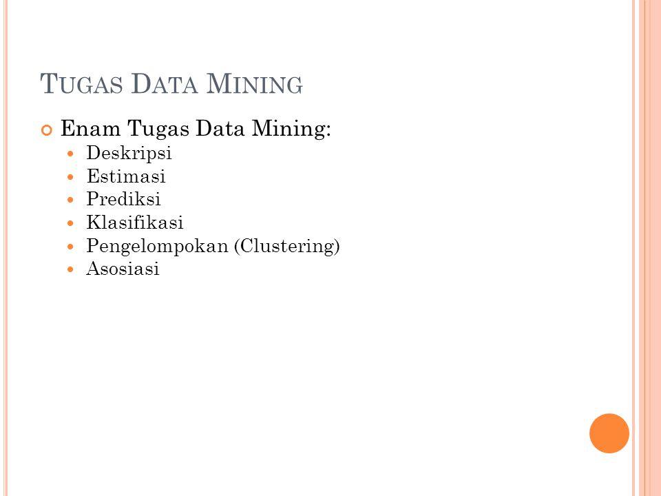 T UGAS D ATA M INING Enam Tugas Data Mining: Deskripsi Estimasi Prediksi Klasifikasi Pengelompokan (Clustering) Asosiasi