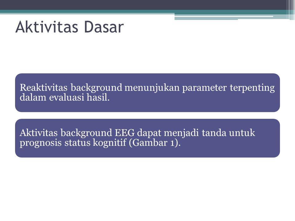 Aktivitas Dasar Reaktivitas background menunjukan parameter terpenting dalam evaluasi hasil. Aktivitas background EEG dapat menjadi tanda untuk progno