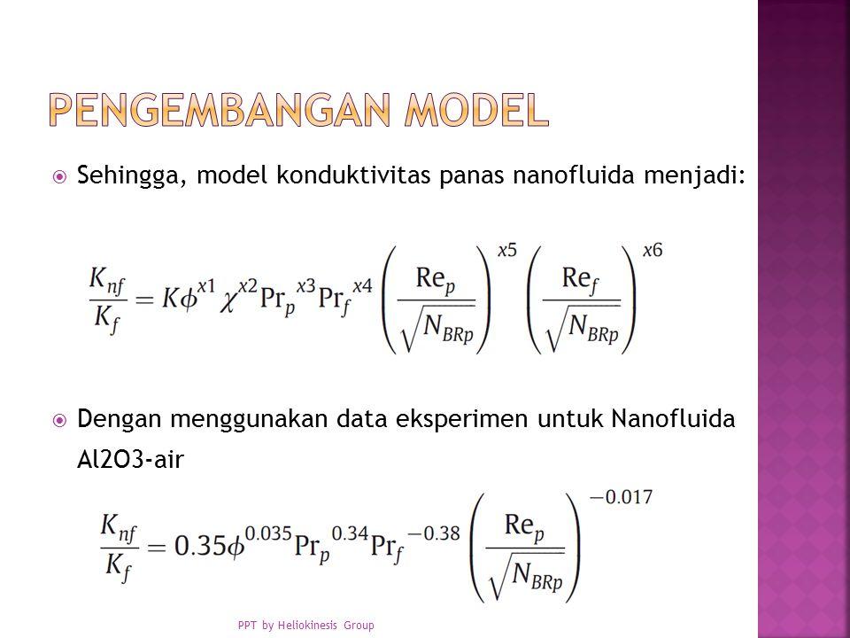  Sehingga, model konduktivitas panas nanofluida menjadi:  Dengan menggunakan data eksperimen untuk Nanofluida Al2O3-air PPT by Heliokinesis Group