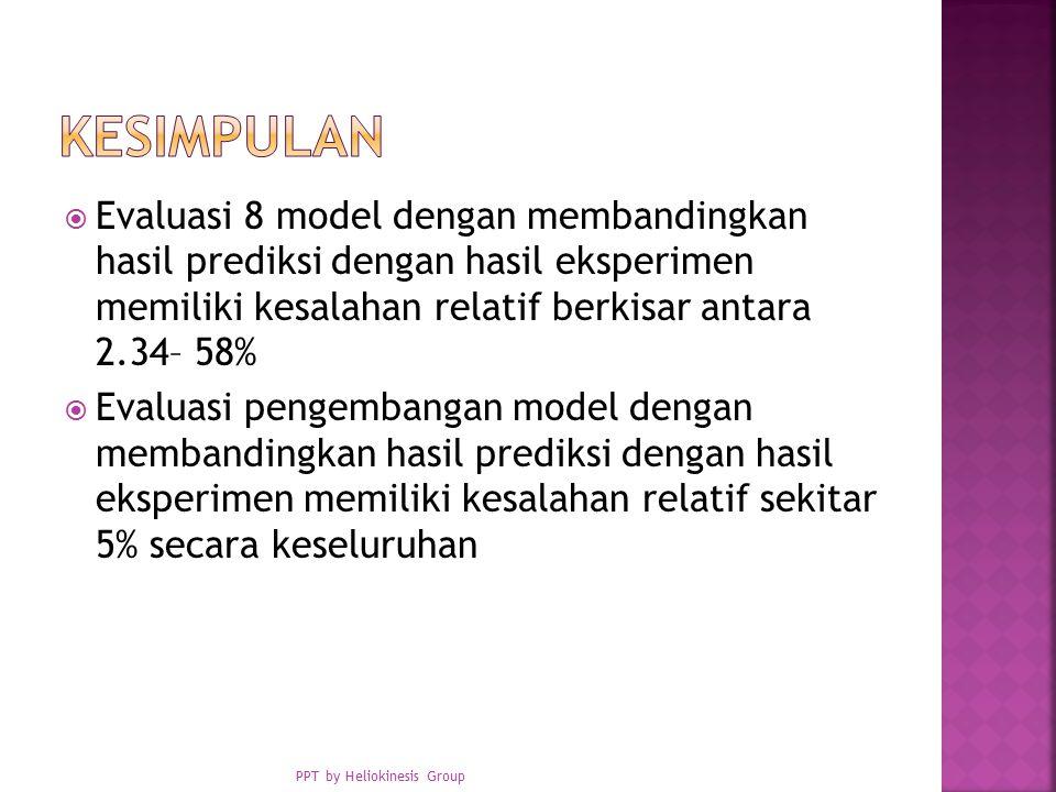  Evaluasi 8 model dengan membandingkan hasil prediksi dengan hasil eksperimen memiliki kesalahan relatif berkisar antara 2.34– 58%  Evaluasi pengembangan model dengan membandingkan hasil prediksi dengan hasil eksperimen memiliki kesalahan relatif sekitar 5% secara keseluruhan PPT by Heliokinesis Group