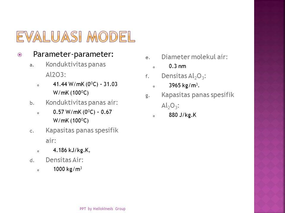  Parameter-parameter: a.Konduktivitas panas Al2O3: o 41.44 W/mK (0 O C) – 31.03 W/mK (100 O C) b.