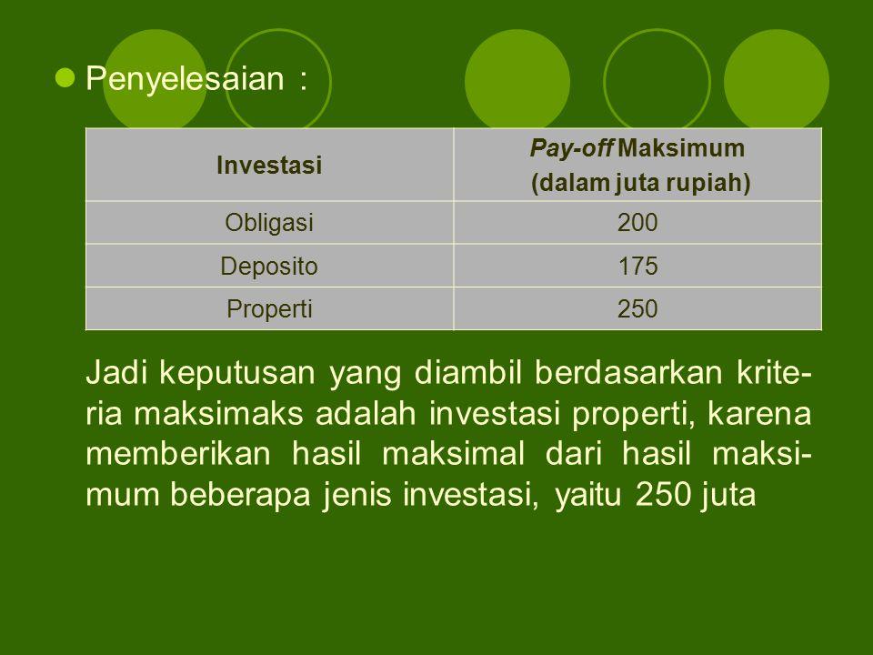 Penyelesaian : Jadi keputusan yang diambil berdasarkan krite- ria maksimaks adalah investasi properti, karena memberikan hasil maksimal dari hasil mak