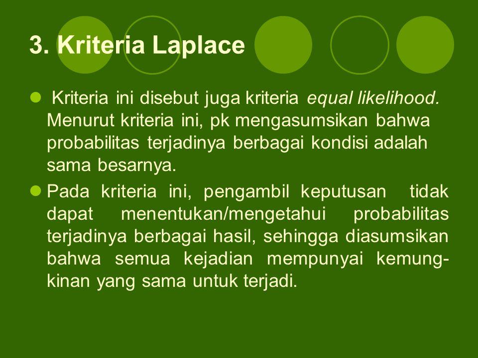 3. Kriteria Laplace Kriteria ini disebut juga kriteria equal likelihood. Menurut kriteria ini, pk mengasumsikan bahwa probabilitas terjadinya berbagai