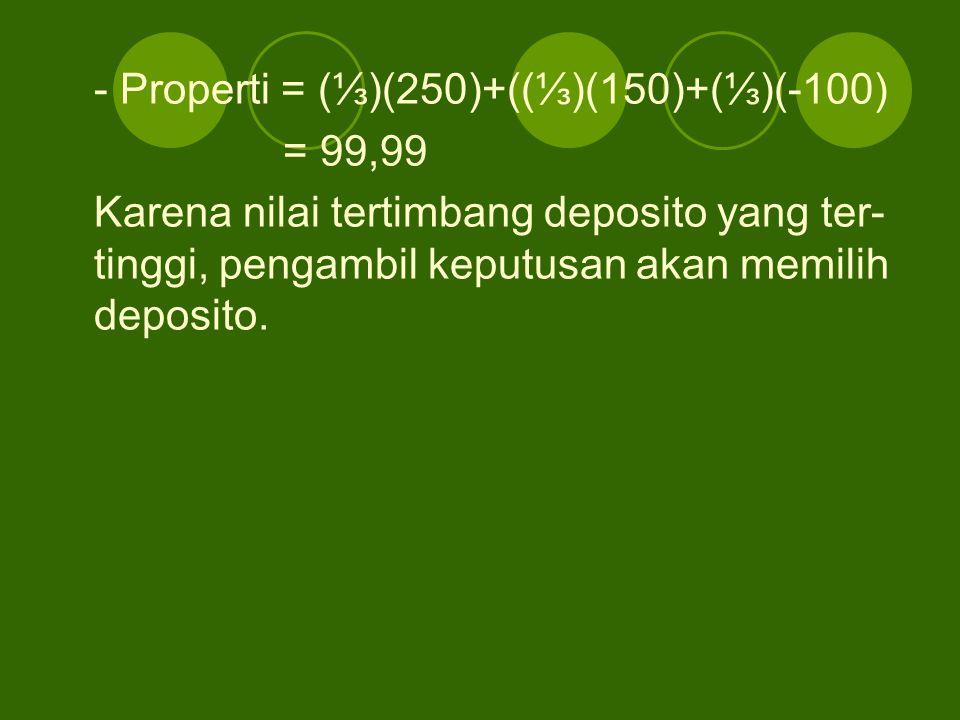 - Properti = (⅓)(250)+((⅓)(150)+(⅓)(-100) = 99,99 Karena nilai tertimbang deposito yang ter- tinggi, pengambil keputusan akan memilih deposito.