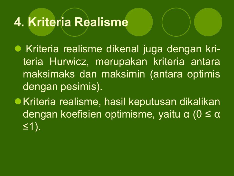 4. Kriteria Realisme Kriteria realisme dikenal juga dengan kri- teria Hurwicz, merupakan kriteria antara maksimaks dan maksimin (antara optimis dengan