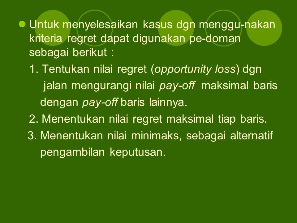 Untuk menyelesaikan kasus dgn menggu-nakan kriteria regret dapat digunakan pe-doman sebagai berikut : 1. Tentukan nilai regret (opportunity loss) dgn