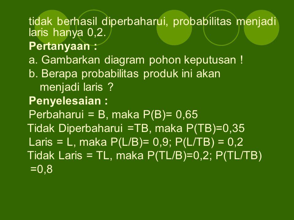 tidak berhasil diperbaharui, probabilitas menjadi laris hanya 0,2. Pertanyaan : a. Gambarkan diagram pohon keputusan ! b. Berapa probabilitas produk i