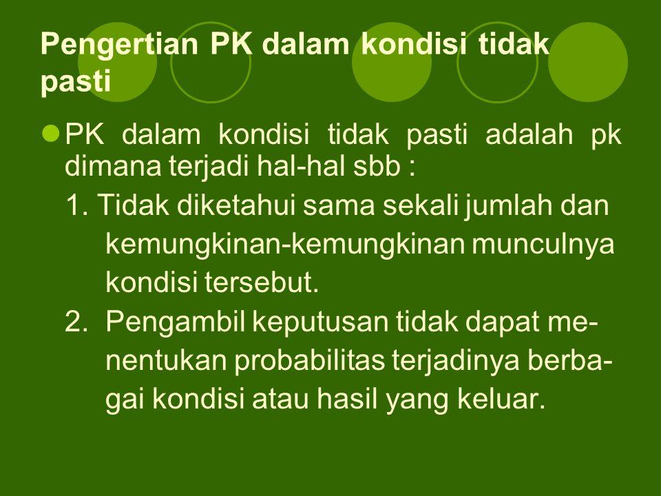 Pengertian PK dalam kondisi tidak pasti PK dalam kondisi tidak pasti adalah pk dimana terjadi hal-hal sbb : 1. Tidak diketahui sama sekali jumlah dan