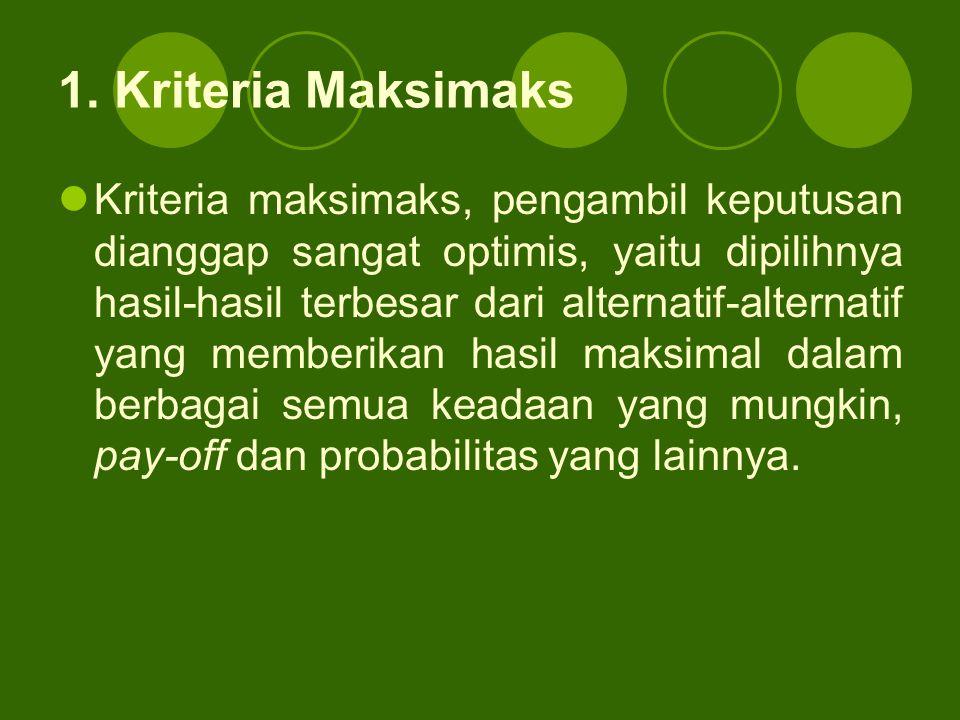 1. Kriteria Maksimaks Kriteria maksimaks, pengambil keputusan dianggap sangat optimis, yaitu dipilihnya hasil-hasil terbesar dari alternatif-alternati