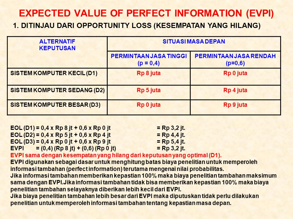 EXPECTED VALUE OF PERFECT INFORMATION (EVPI) 1.