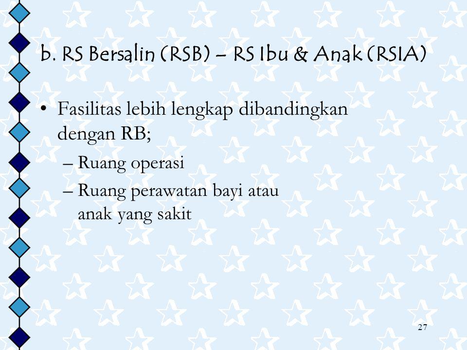 27 b. RS Bersalin (RSB) – RS Ibu & Anak (RSIA) Fasilitas lebih lengkap dibandingkan dengan RB; –Ruang operasi –Ruang perawatan bayi atau anak yang sak