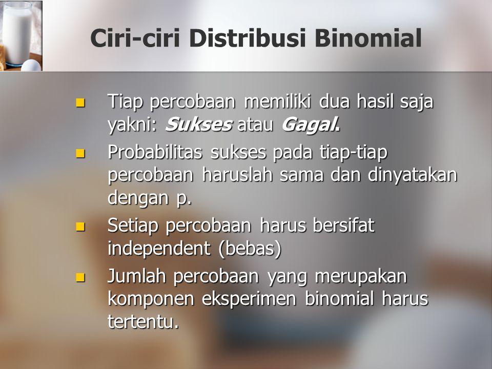 Ciri-ciri Distribusi Binomial Tiap percobaan memiliki dua hasil saja yakni: Sukses atau Gagal. Tiap percobaan memiliki dua hasil saja yakni: Sukses at