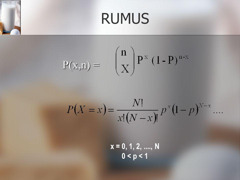 RUMUS P(x,n) = x = 0, 1, 2,...., N 0 < p < 1