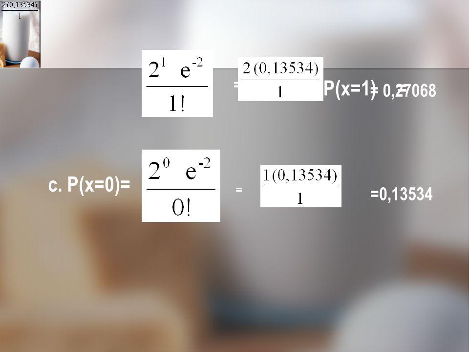 b. P(x=1)= = c. P(x=0)= = 0,27068 = =0,13534