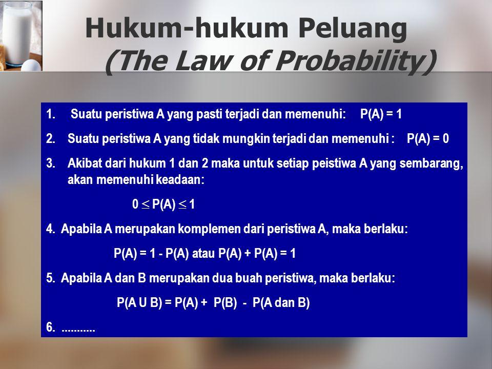 Hukum-hukum Peluang (The Law of Probability) 1. Suatu peristiwa A yang pasti terjadi dan memenuhi: P(A) = 1 2.Suatu peristiwa A yang tidak mungkin ter