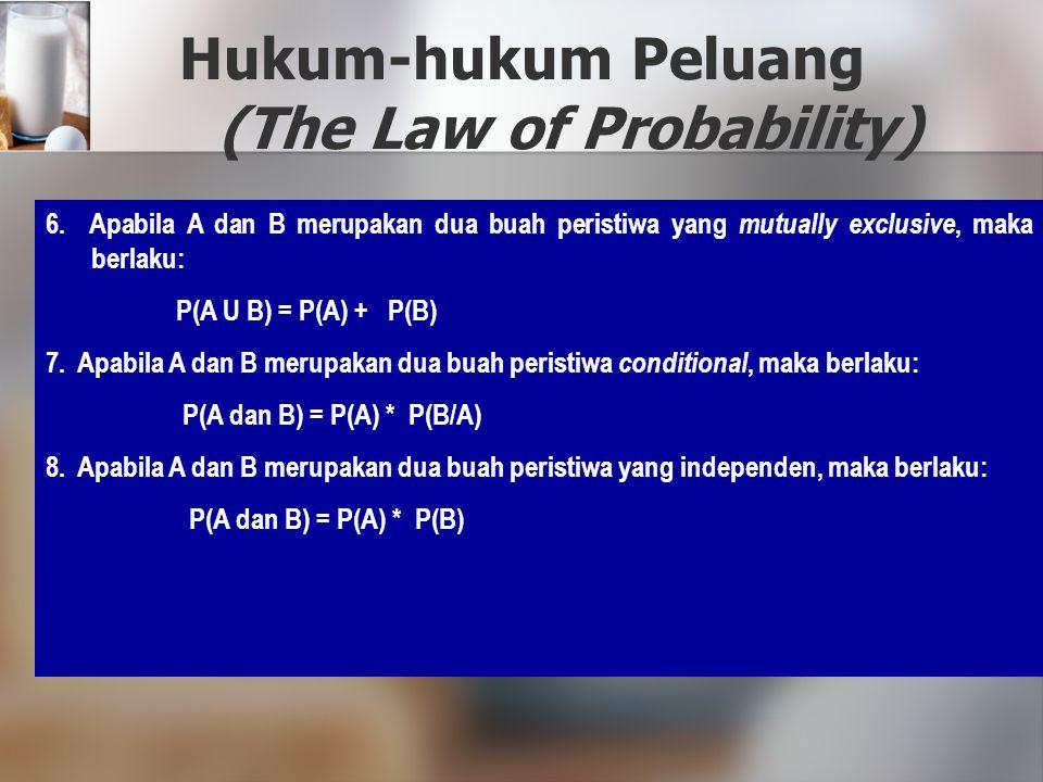 Hukum-hukum Peluang (The Law of Probability) 6. Apabila A dan B merupakan dua buah peristiwa yang mutually exclusive, maka berlaku: P(A U B) = P(A) +