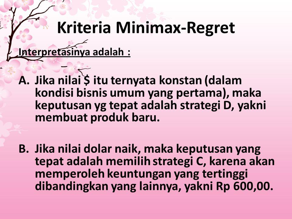Kriteria Minimax-Regret Interpretasinya adalah : A.Jika nilai $ itu ternyata konstan (dalam kondisi bisnis umum yang pertama), maka keputusan yg tepat