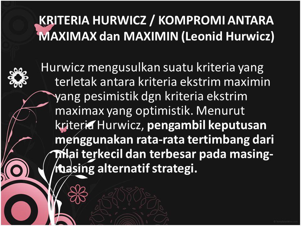 KRITERIA HURWICZ / KOMPROMI ANTARA MAXIMAX dan MAXIMIN (Leonid Hurwicz) Hurwicz mengusulkan suatu kriteria yang terletak antara kriteria ekstrim maxi