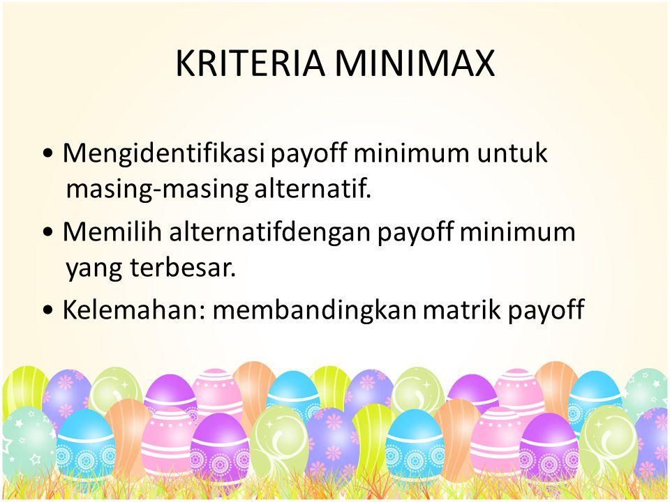 KRITERIA MINIMAX Mengidentifikasi payoff minimum untuk masing-masing alternatif. Memilih alternatifdengan payoff minimum yang terbesar. Kelemahan: mem