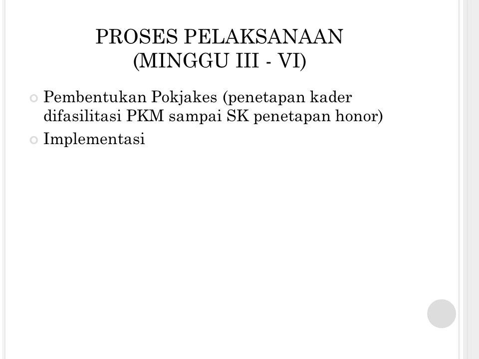 PROSES PELAKSANAAN (MINGGU III - VI) Pembentukan Pokjakes (penetapan kader difasilitasi PKM sampai SK penetapan honor) Implementasi