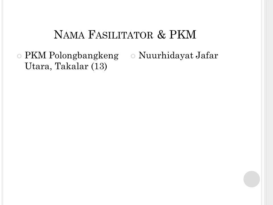 N AMA F ASILITATOR & PKM PKM Polongbangkeng Utara, Takalar (13) Nuurhidayat Jafar