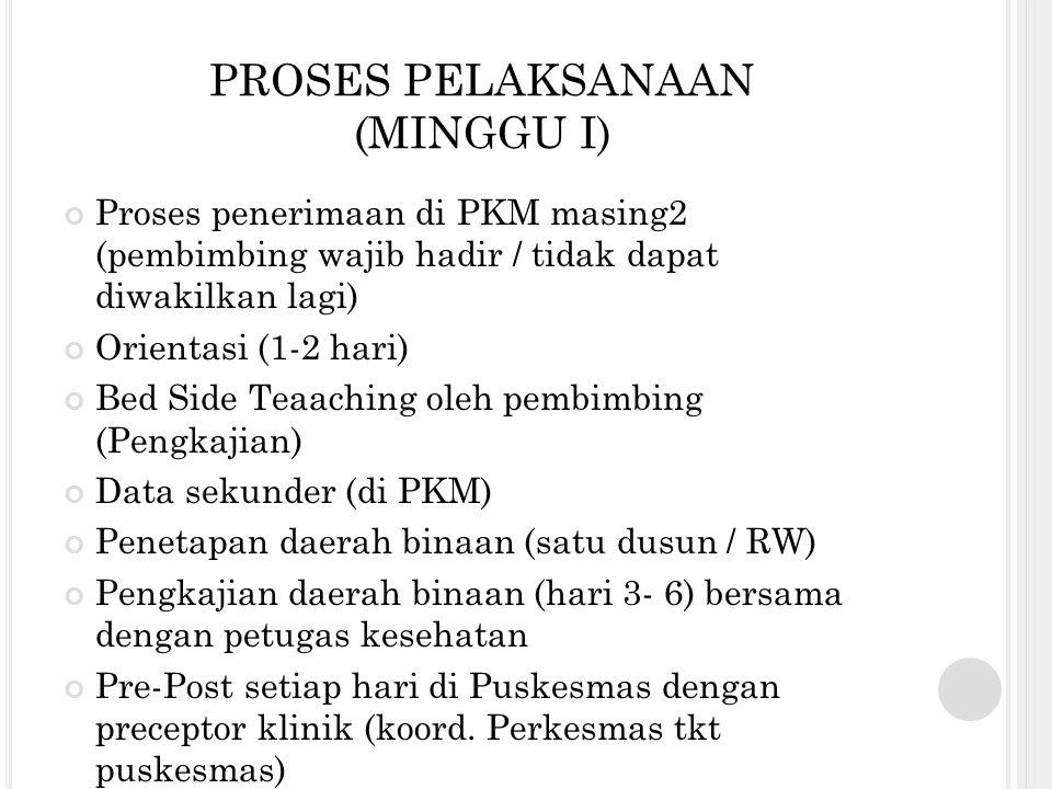 PROSES PELAKSANAAN (MINGGU I) Proses penerimaan di PKM masing2 (pembimbing wajib hadir / tidak dapat diwakilkan lagi) Orientasi (1-2 hari) Bed Side Te