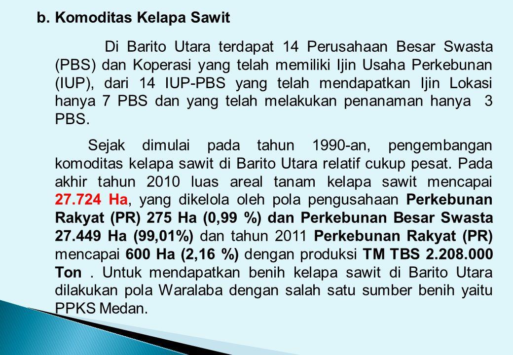 b. Komoditas Kelapa Sawit Di Barito Utara terdapat 14 Perusahaan Besar Swasta (PBS) dan Koperasi yang telah memiliki Ijin Usaha Perkebunan (IUP), dari
