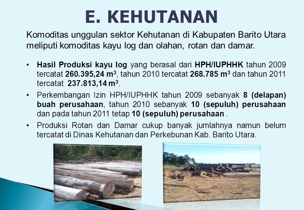 E. KEHUTANANE. KEHUTANAN Komoditas unggulan sektor Kehutanan di Kabupaten Barito Utara meliputi komoditas kayu log dan olahan, rotan dan damar. Hasil