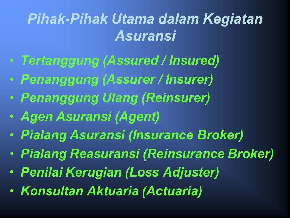 ALUR SEDERHANA PENGALIHAN Risiko Tertanggung Persh. Asuransi/Reasuransi Persh. Asuransi Persh. Asuransi/Reasuransi Asuransi Reasuransi Retrosesi