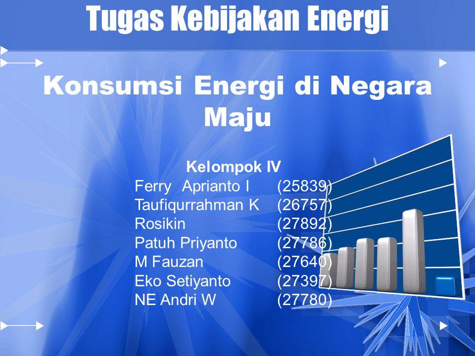 Tugas Kebijakan Energi Konsumsi Energi di Negara Maju Kelompok IV FerryAprianto I(25839) Taufiqurrahman K(26757) Rosikin(27892) Patuh Priyanto(27786) M Fauzan(27640) Eko Setiyanto(27397) NE Andri W(27780)