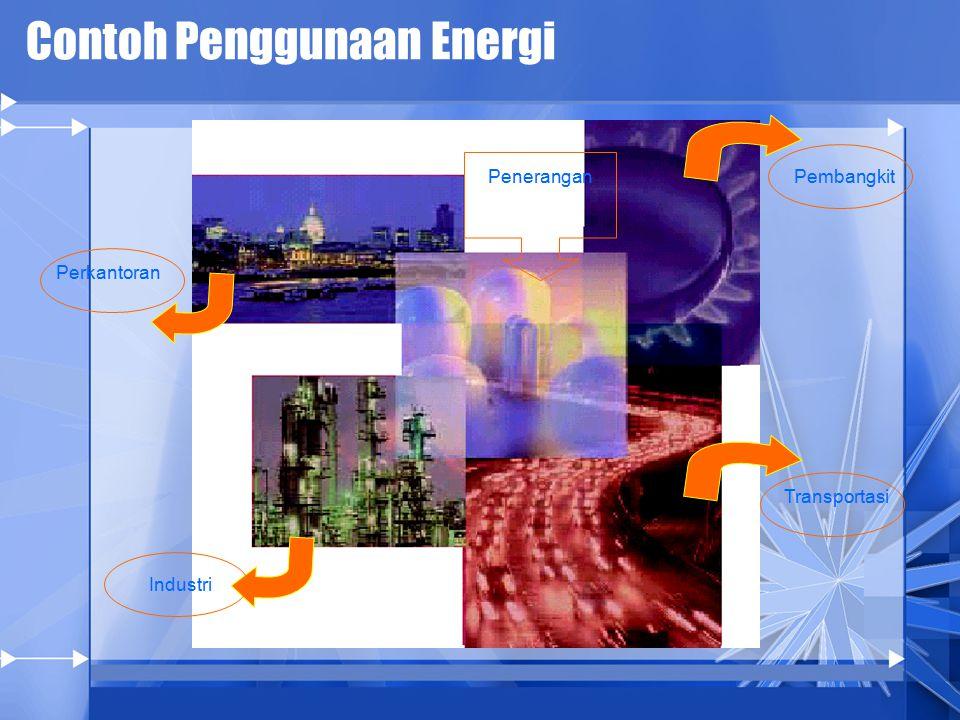 Faktor-faktor yang mempengaruhi konsumsi energi: Faktor Tingkat Konsumsi Energi Teknologi dan Industri KemakmuranGaya HidupTransportasiPerang Iklim Suatu Negara Tingkat Kemajuan Energi Politik Penggunaan Energi