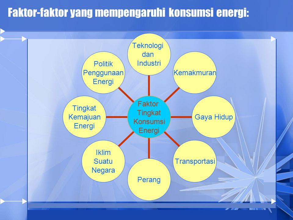 Data konsumsi energi negara maju