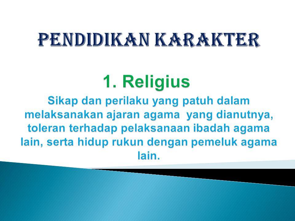 INDIKATOR SEKOLAH a.Merayakan hari-hari besar keagamaan.