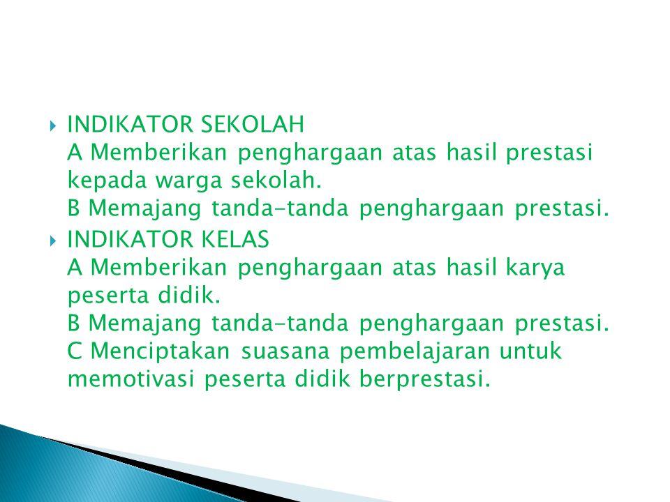  INDIKATOR SEKOLAH A Memberikan penghargaan atas hasil prestasi kepada warga sekolah. B Memajang tanda-tanda penghargaan prestasi.  INDIKATOR KELAS