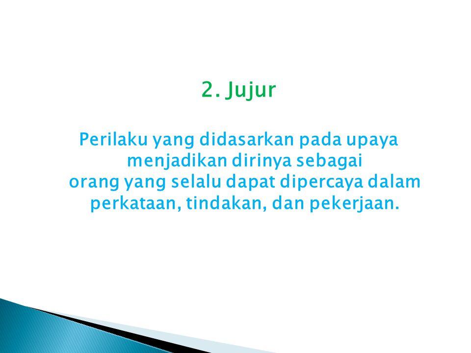  INDIKATOR SEKOLAH A Memberikan penghargaan atas hasil prestasi kepada warga sekolah.