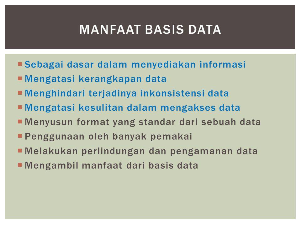  Sebagai dasar dalam menyediakan informasi  Mengatasi kerangkapan data  Menghindari terjadinya inkonsistensi data  Mengatasi kesulitan dalam menga
